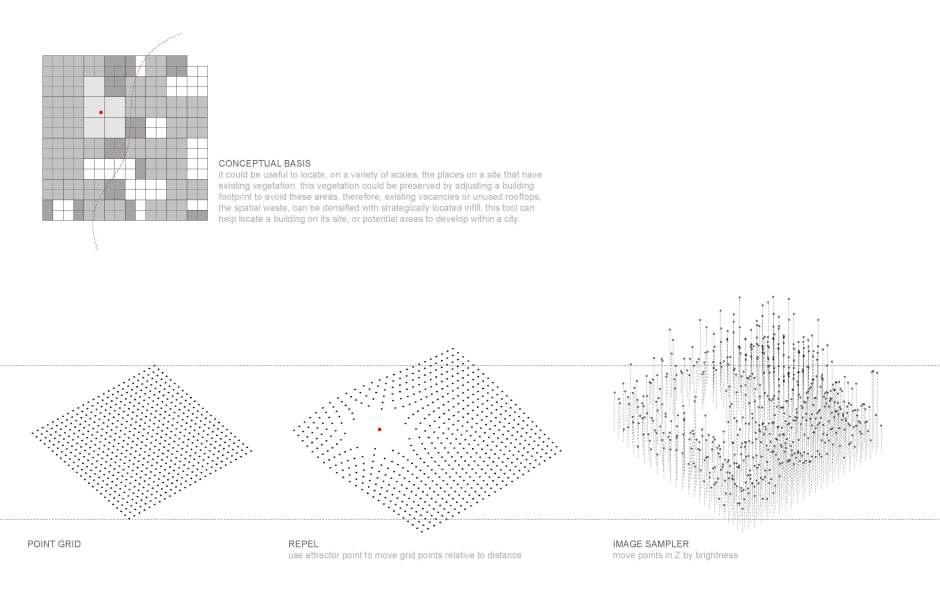 Emily Ashby, Architecture, parametric, design, harvard, gsd, housing